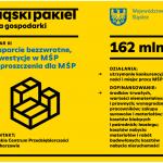 webinarium nt. środków inwestycyjnych dla MŚP – działanie 3.2